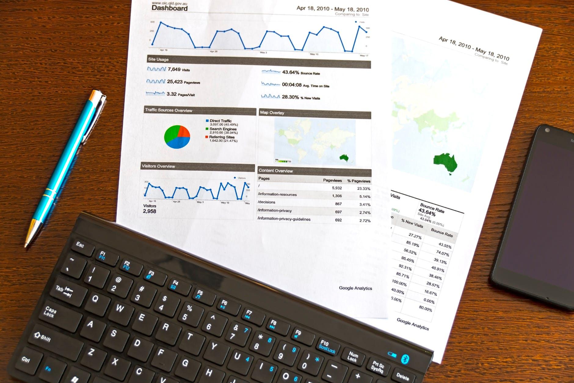 Sales And Marketing Strategic Plan